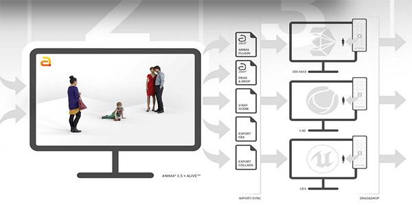 AXYZ design anima workflow