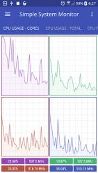 Simple System Monitor ScreenShot1