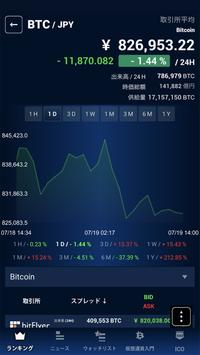 MSMyCrypto -cryptocurrency prices, charts, news ScreenShot3