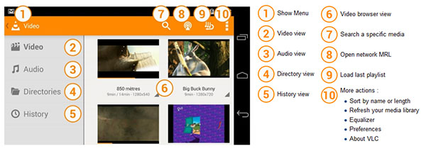 VLC for Android interface